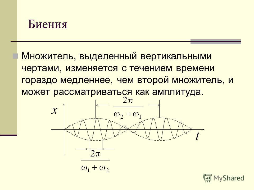 Биения Множитель, выделенный вертикальными чертами, изменяется с течением времени гораздо медленнее, чем второй множитель, и может рассматриваться как амплитуда.