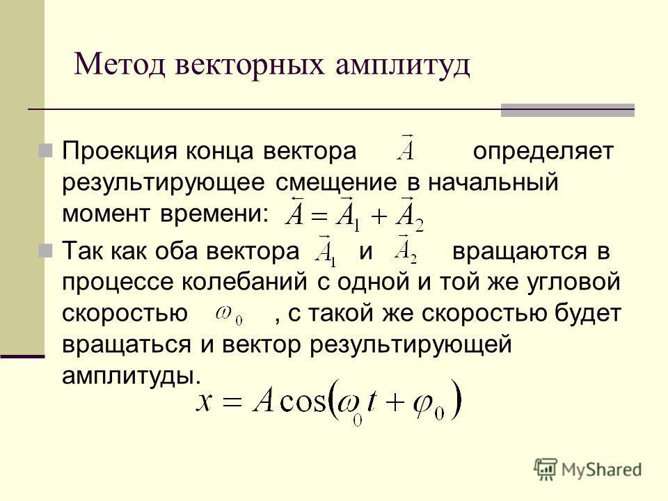 Метод векторных амплитуд Проекция конца вектора определяет результирующее смещение в начальный момент времени: Так как оба вектора и вращаются в процессе колебаний с одной и той же угловой скоростью, с такой же скоростью будет вращаться и вектор резу