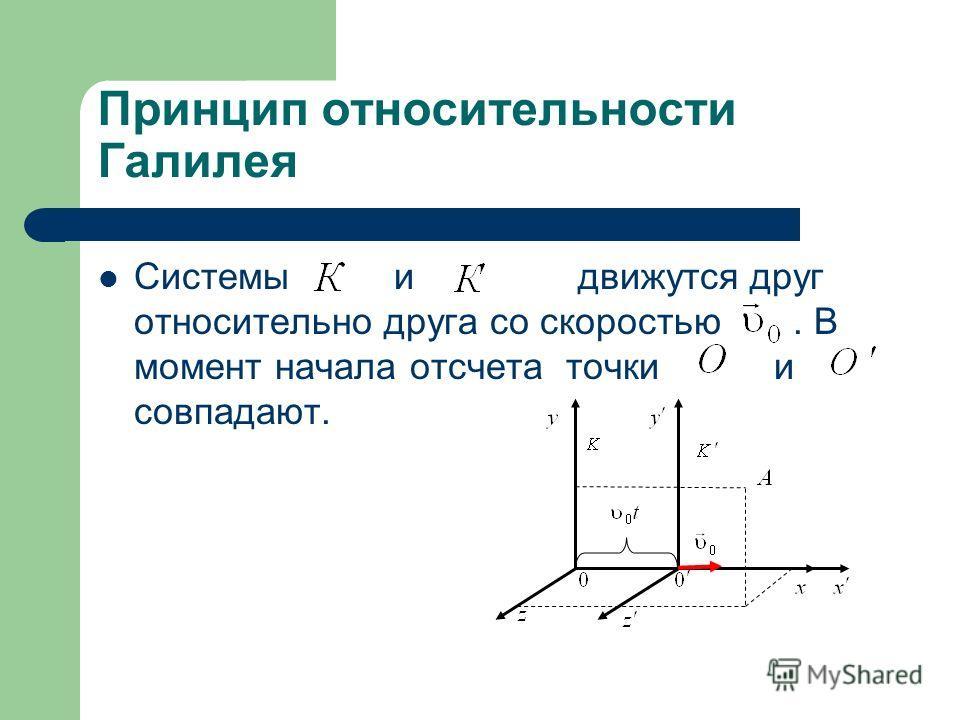 Принцип относительности Галилея Системы идвижутся друг относительно друга со скоростью. В момент начала отсчета точки и совпадают.