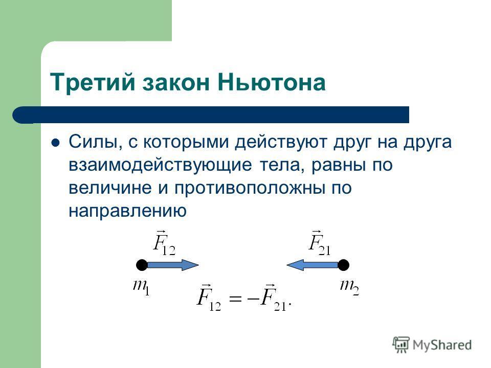 Третий закон Ньютона Силы, с которыми действуют друг на друга взаимодействующие тела, равны по величине и противоположны по направлению