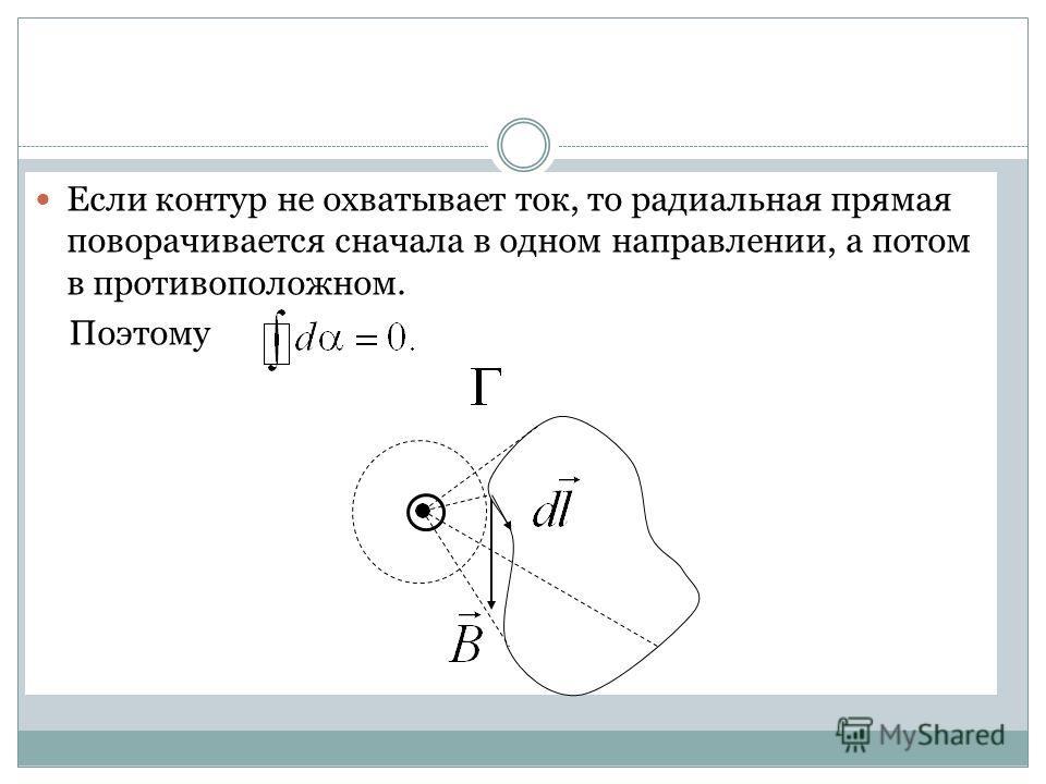 Если контур не охватывает ток, то радиальная прямая поворачивается сначала в одном направлении, а потом в противоположном. Поэтому