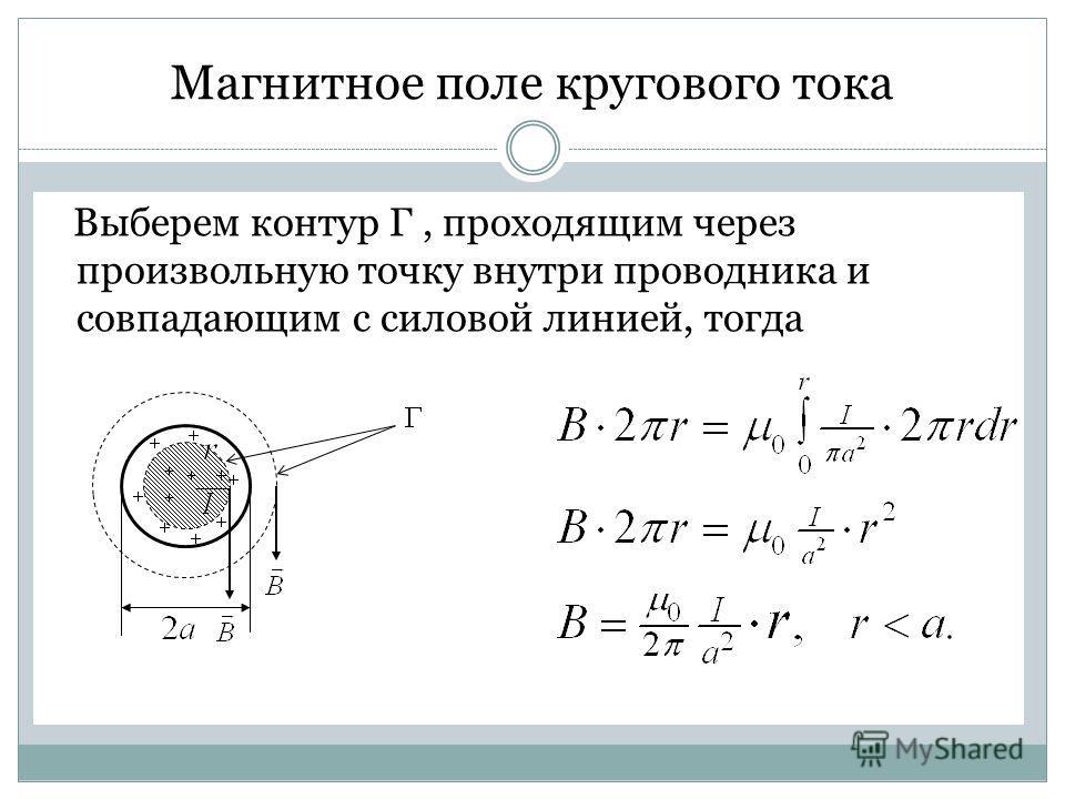 Магнитное поле кругового тока Выберем контур Г, проходящим через произвольную точку внутри проводника и совпадающим с силовой линией, тогда