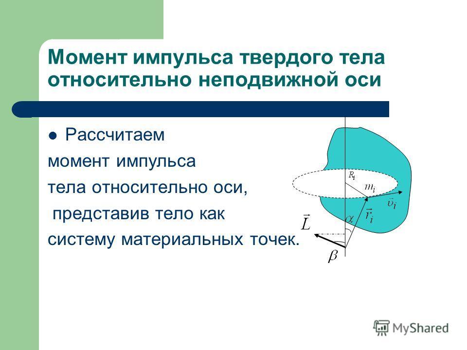 Момент импульса твердого тела относительно неподвижной оси Рассчитаем момент импульса тела относительно оси, представив тело как систему материальных точек.