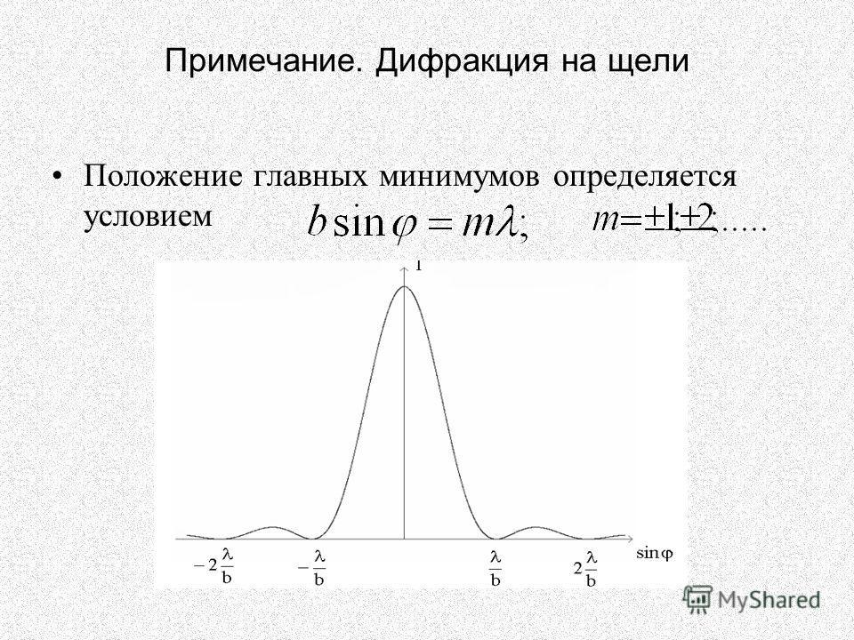 Примечание. Дифракция на щели Положение главных минимумов определяется условием