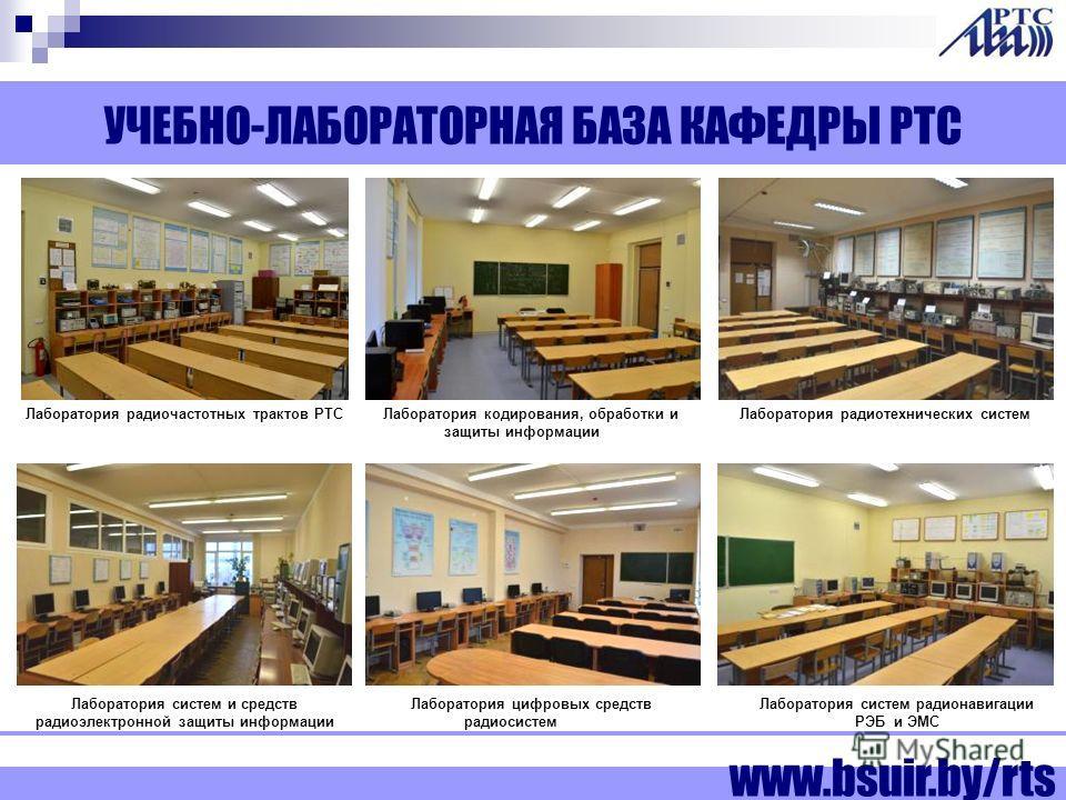 ДОПОЛНИТЕЛЬНЫЕ ОБРАЗОВАТЕЛЬНЫЕ ПРОГРАММЫ www.bsuir.by/rts