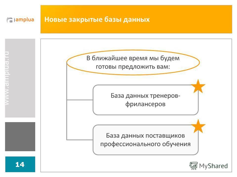 www.amplua.ru 14 Новые закрытые базы данных