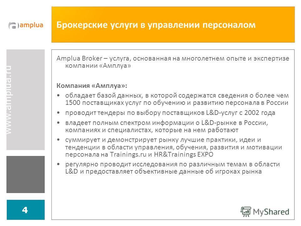 www.amplua.ru 4 Брокерские услуги в управлении персоналом Amplua Broker – услуга, основанная на многолетнем опыте и экспертизе компании «Амплуа» Компания «Амплуа»: обладает базой данных, в которой содержатся сведения о более чем 1500 поставщиках услу