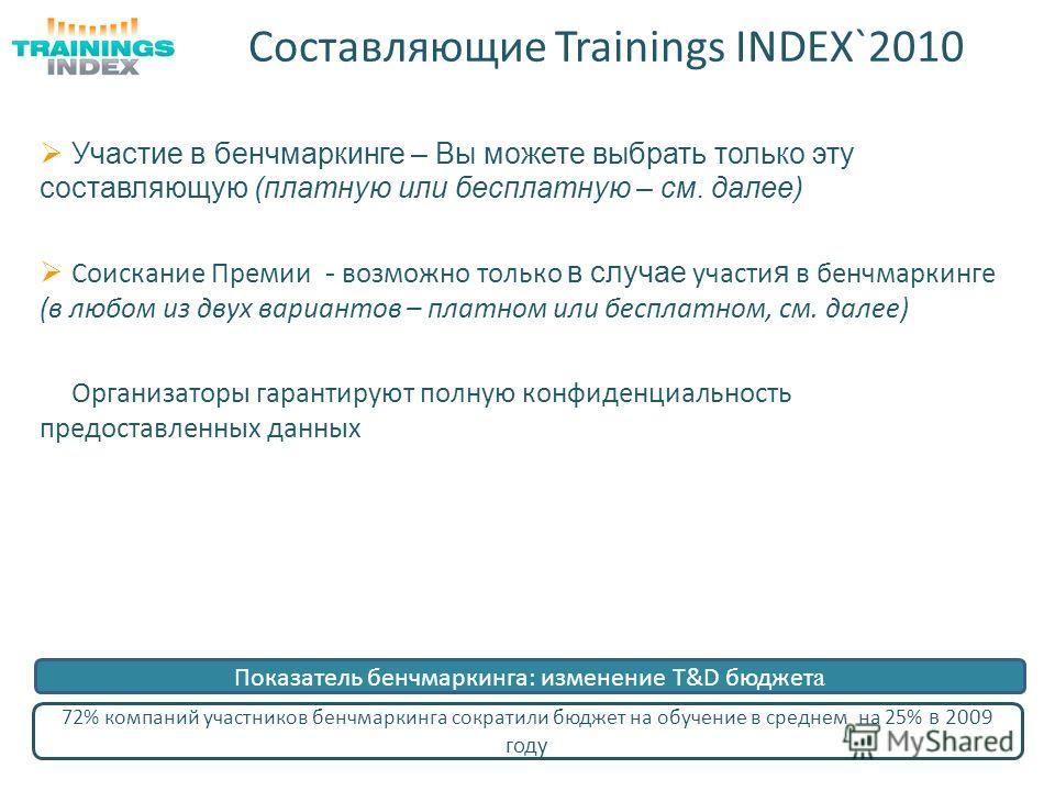 Составляющие Trainings INDEX`2010 Участие в бенчмаркинге – Вы можете выбрать только эту составляющую (платную или бесплатную – см. далее) Соискание Премии - возможно только в случае участи я в бенчмаркинге (в любом из двух вариантов – платном или бес