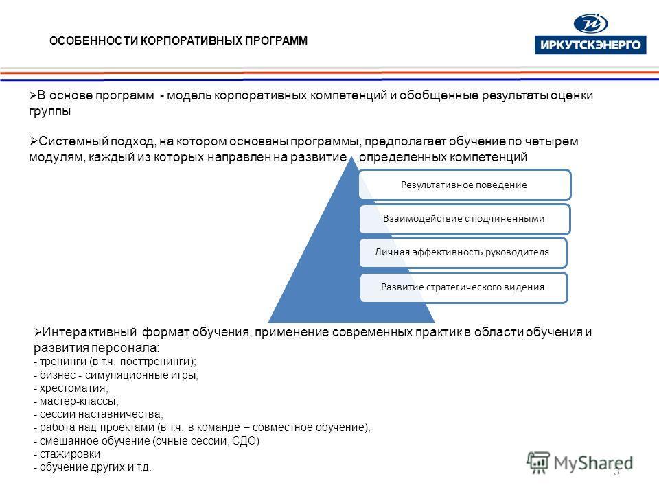 3 В основе программ - модель корпоративных компетенций и обобщенные результаты оценки группы Системный подход, на котором основаны программы, предполагает обучение по четырем модулям, каждый из которых направлен на развитие определенных компетенций И