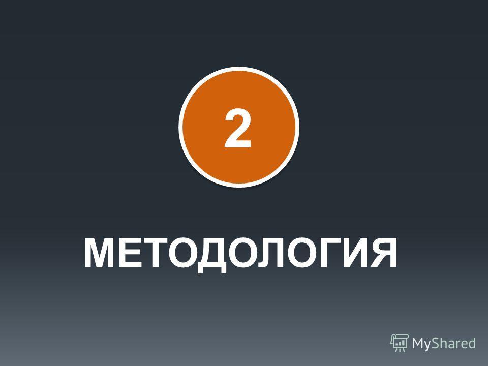 2 2 МЕТОДОЛОГИЯ