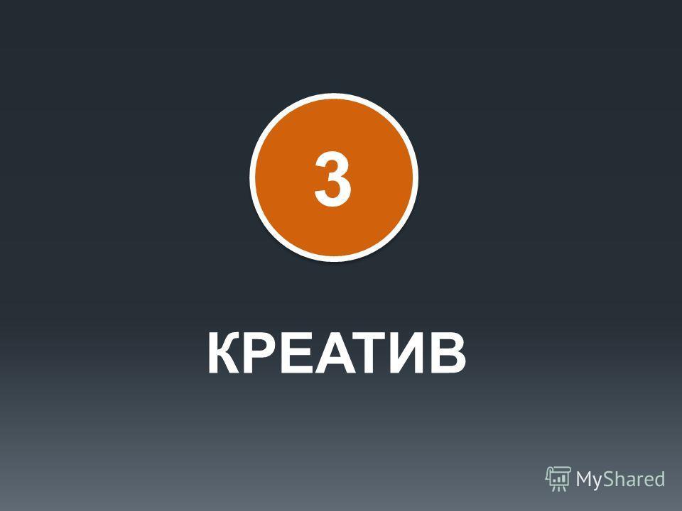 3 3 КРЕАТИВ
