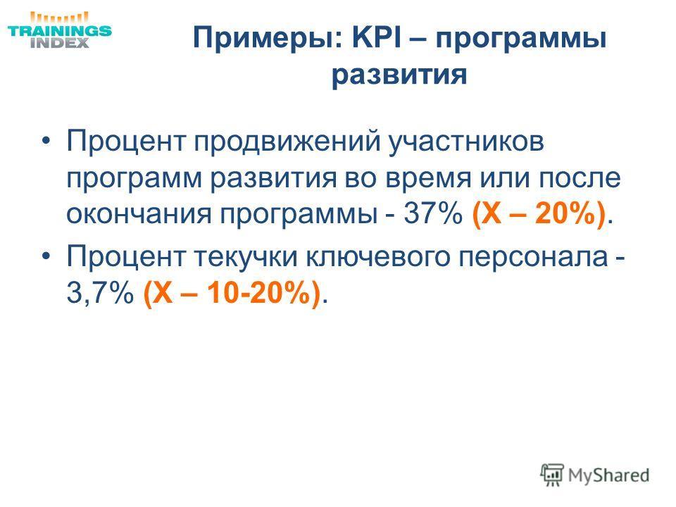 Примеры: KPI – программы развития Процент продвижений участников программ развития во время или после окончания программы - 37% (Х – 20%). Процент текучки ключевого персонала - 3,7% (Х – 10-20%).