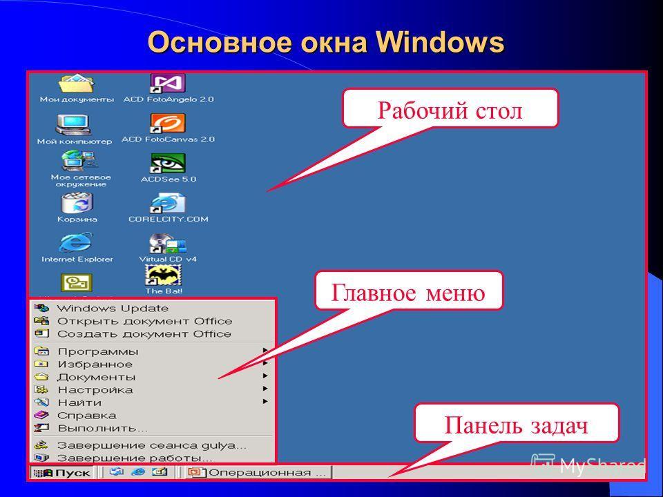 Основное окна Windows Рабочий стол Панель задач Главное меню
