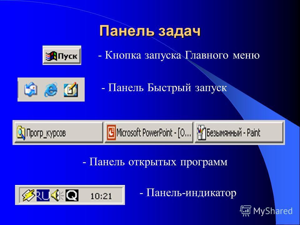 Панель задач - Кнопка запуска Главного меню - Панель Быстрый запуск - Панель открытых программ - Панель-индикатор