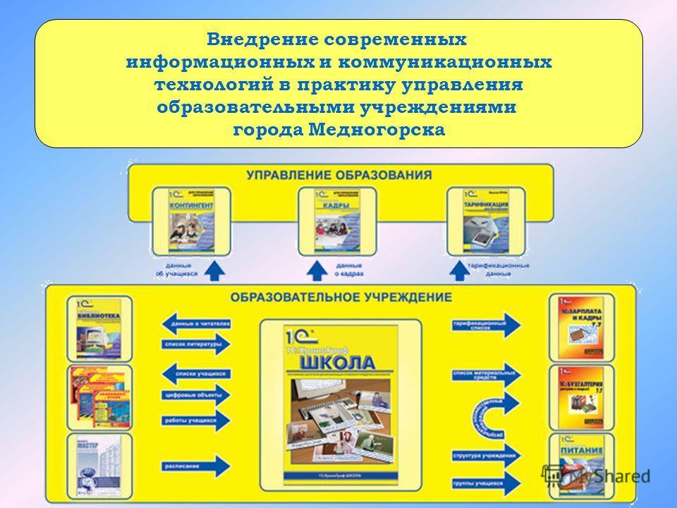 Внедрение современных информационных и коммуникационных технологий в практику управления образовательными учреждениями города Медногорска