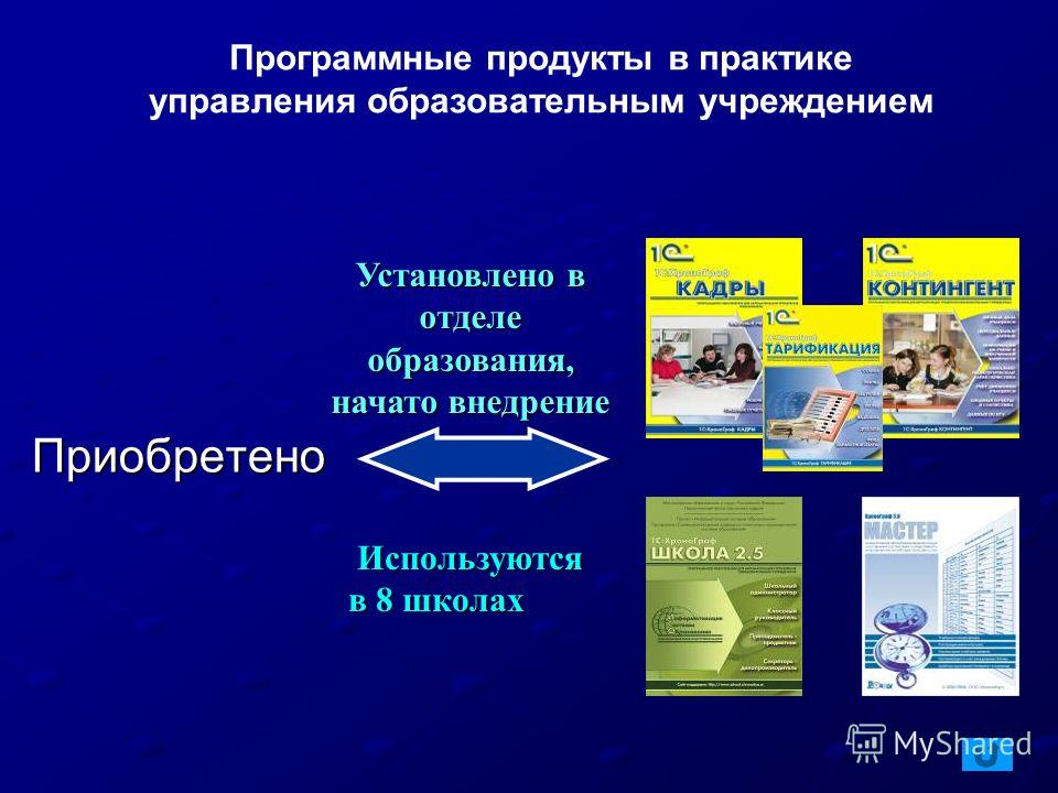 Программные продукты в практике управления образовательным учреждением Используются в 8 школах Используются в 8 школах Установлено в отделе образования, начато внедрение Приобретено