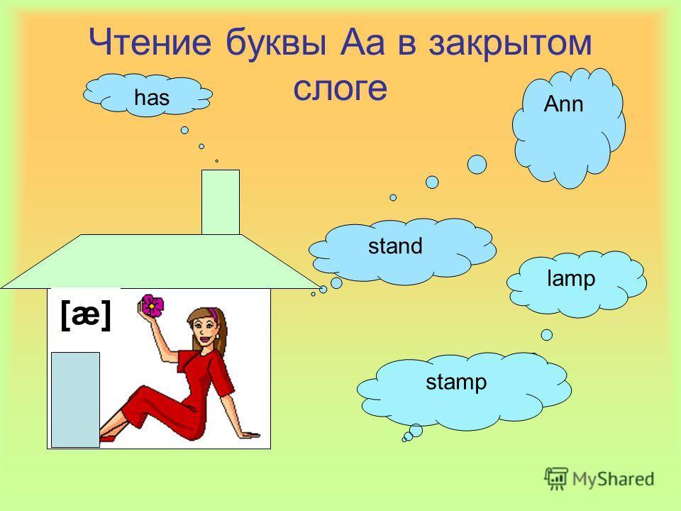 Чтение буквы Aa в закрытом слоге Ann stand has lamp stamp [æ]
