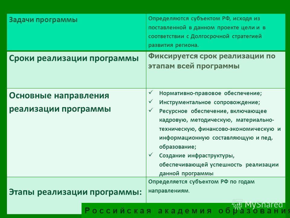 Задачи программы Определяются субъектом РФ, исходя из поставленной в данном проекте цели и в соответствии с Долгосрочной стратегией развития региона. Сроки реализации программы Фиксируется срок реализации по этапам всей программы Основные направления