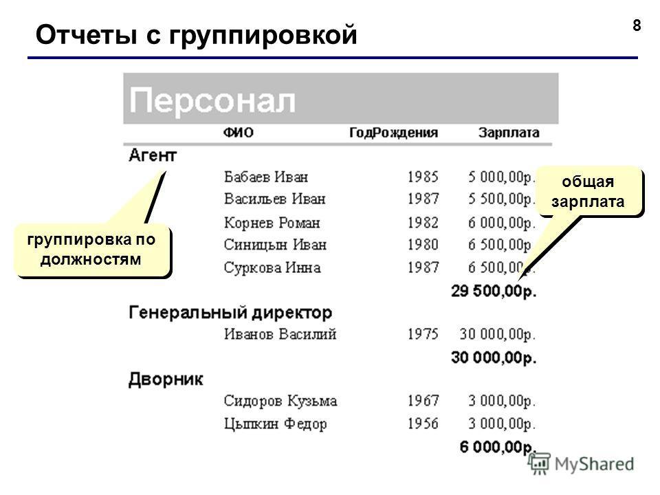 8 Отчеты с группировкой группировка по должностям общая зарплата