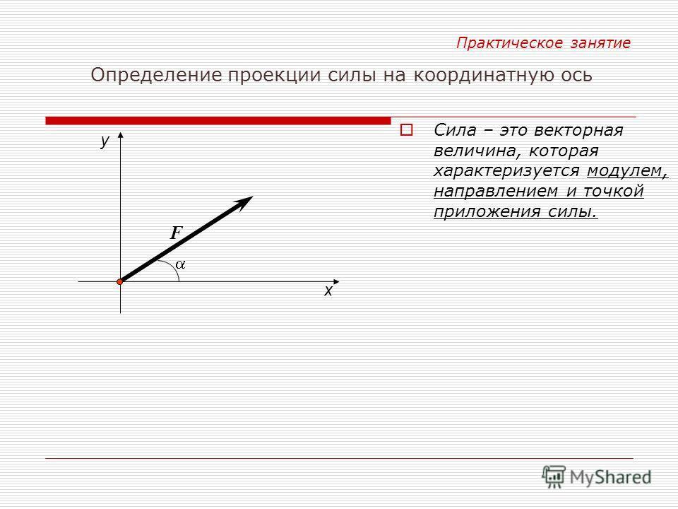Сила – это векторная величина, которая характеризуется модулем, направлением и точкой приложения силы. х у F Практическое занятие Определение проекции силы на координатную ось