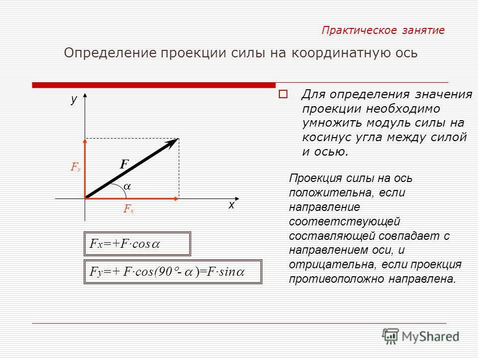 Для определения значения проекции необходимо умножить модуль силы на косинус угла между силой и осью. х у FxFx FyFy F F x =+F·cos F y =+ F·cos(90 - )=F·sin Проекция силы на ось положительна, если направление соответствующей составляющей совпадает с н