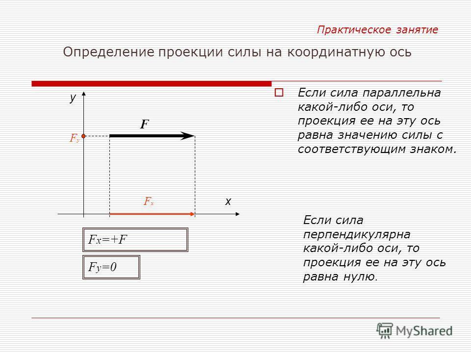 Если сила параллельна какой-либо оси, то проекция ее на эту ось равна значению силы с соответствующим знаком. х у FxFx FyFy F Fx=+FFx=+F Fy=0Fy=0 Если сила перпендикулярна какой-либо оси, то проекция ее на эту ось равна нулю. Практическое занятие Опр