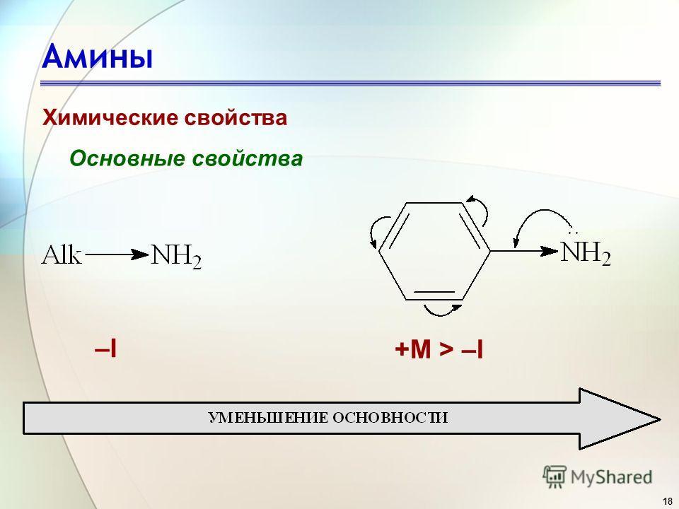 18 Амины Химические свойства Основные свойства –I +M > –I