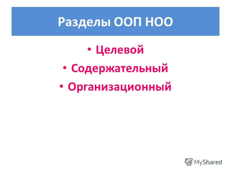Разделы ООП НОО Целевой Содержательный Организационный