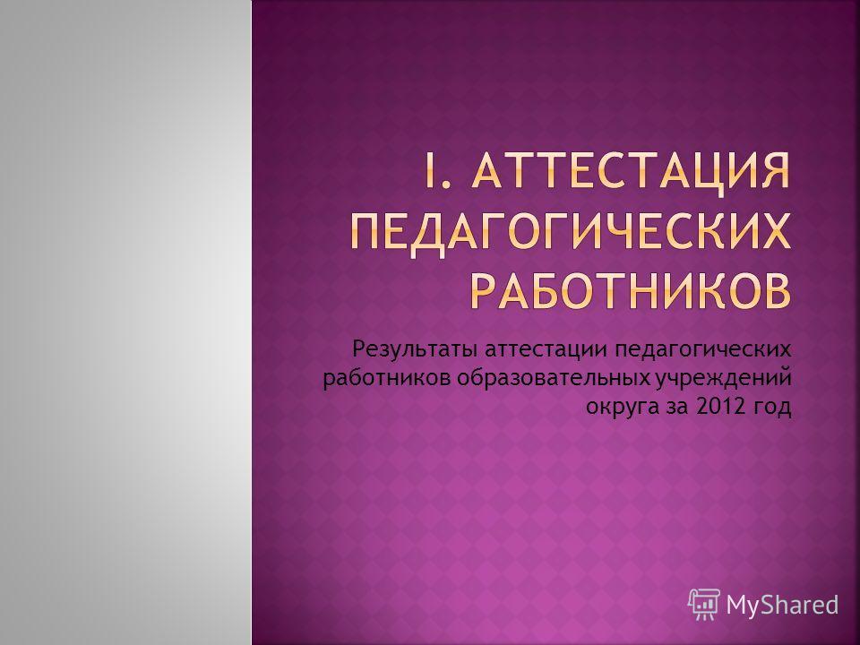 Результаты аттестации педагогических работников образовательных учреждений округа за 2012 год