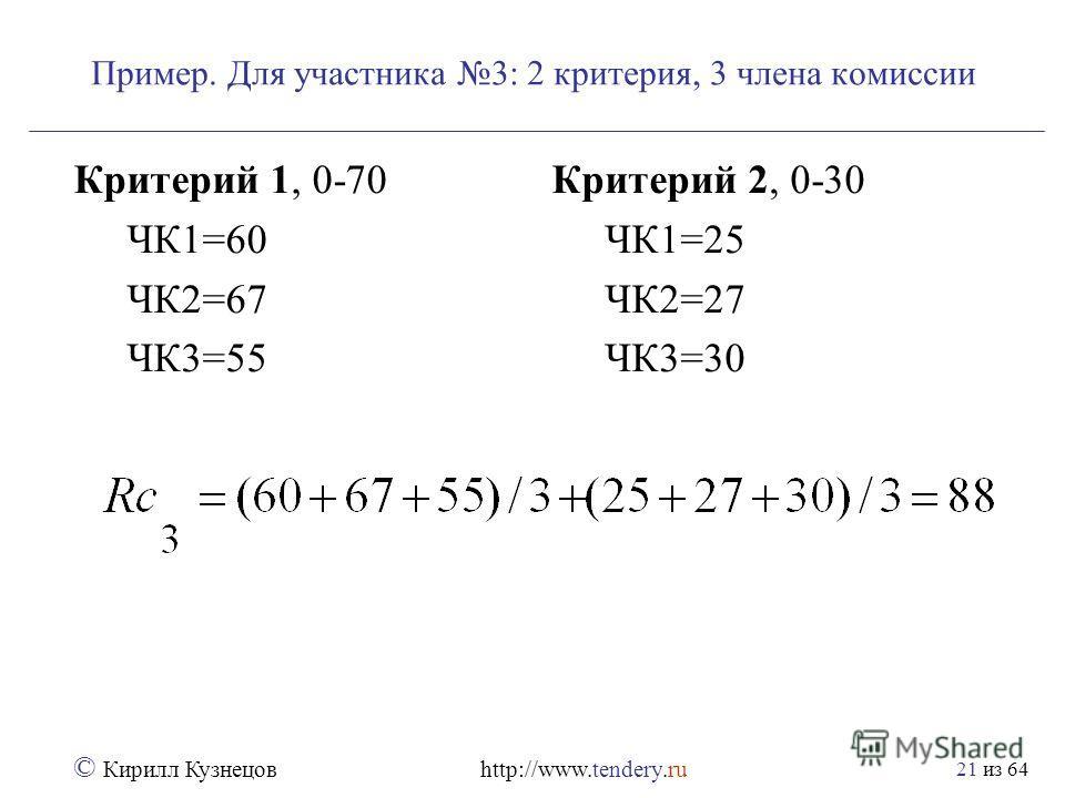 из 64 © Кирилл Кузнецов http://www.tendery.ru 21 Пример. Для участника 3: 2 критерия, 3 члена комиссии Критерий 1, 0-70 ЧК1=60 ЧК2=67 ЧК3=55 Критерий 2, 0-30 ЧК1=25 ЧК2=27 ЧК3=30