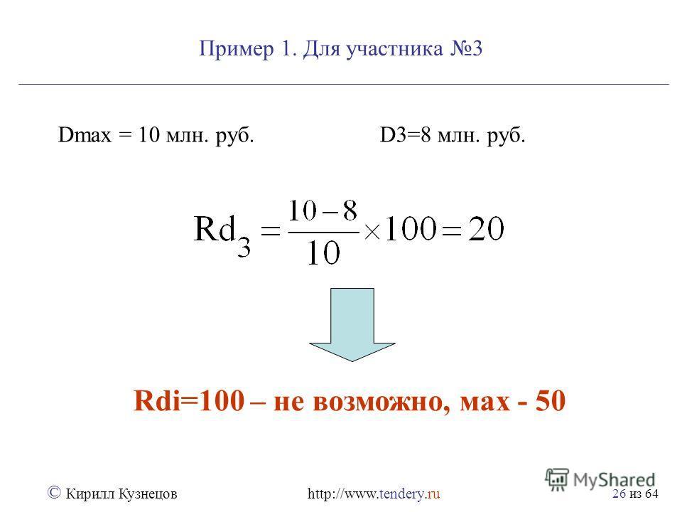 из 64 © Кирилл Кузнецов http://www.tendery.ru 26 Пример 1. Для участника 3 Dmax = 10 млн. руб. D3=8 млн. руб. Rdi=100 – не возможно, мах - 50