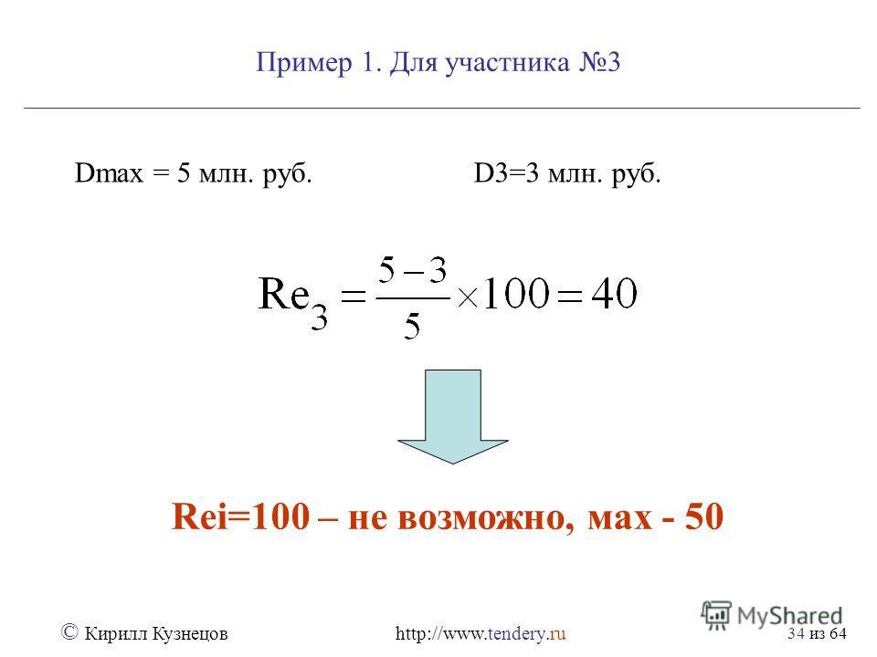 из 64 © Кирилл Кузнецов http://www.tendery.ru 34 Пример 1. Для участника 3 Dmax = 5 млн. руб. D3=3 млн. руб. Rei=100 – не возможно, мах - 50