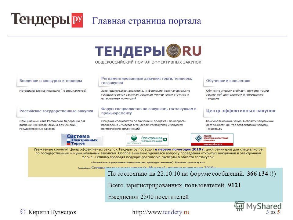 из 5 © Кирилл Кузнецов http://www.tendery.ru 3 Главная страница портала По состоянию на 22.10.10 на форуме сообщений: 366 134 (!) Всего зарегистрированных пользователей: 9121 Ежедневон 2500 посетителей