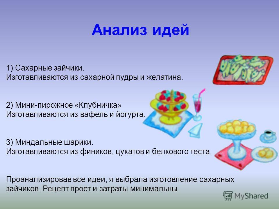 Анализ идей 1) Сахарные зайчики. Изготавливаются из сахарной пудры и желатина. 2) Мини-пирожное «Клубничка» Изготавливаются из вафель и йогурта. 3) Миндальные шарики. Изготавливаются из фиников, цукатов и белкового теста. Проанализировав все идеи, я