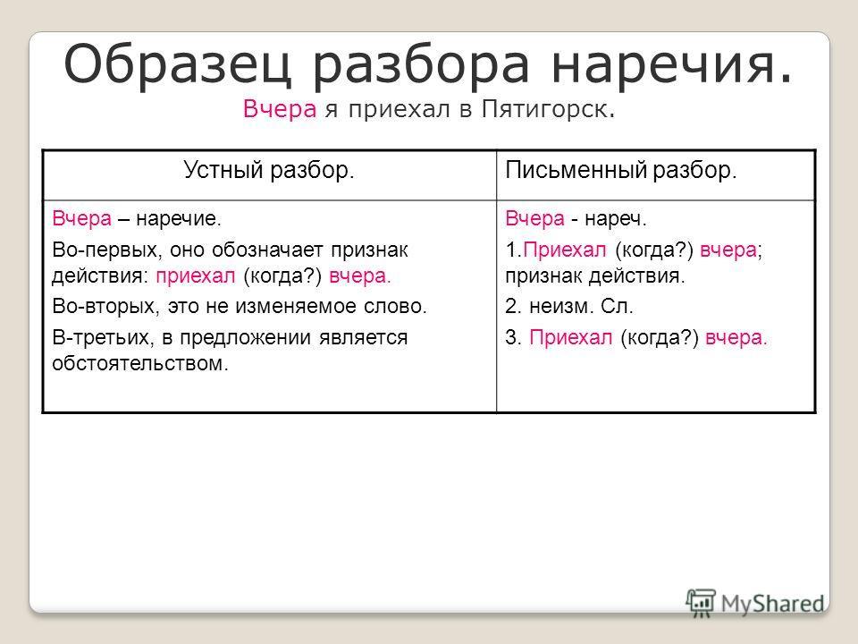 Образец разбора наречия. Вчера я приехал в Пятигорск. Устный разбор.Письменный разбор. Вчера – наречие. Во-первых, оно обозначает признак действия: приехал (когда?) вчера. Во-вторых, это не изменяемое слово. В-третьих, в предложении является обстояте