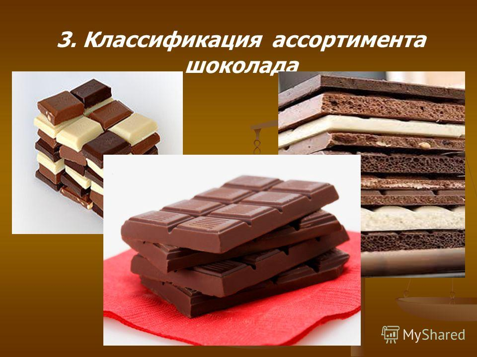 3. Классификация ассортимента шоколада