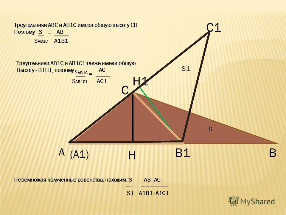 А Н С Н1 В1В С1 (А1) Треугольники АВС и АВ1С имеют общую высоту СН Поэтому S S АВ1С = АВ А1В1 S S1S1 Треугольники АВ1С и АВ1С1 также имеют общую Высоту - В1Н1, поэтому S АВ1С S АВ1С1 = АС АС1 Перемножая полученные равенства, находим: S АВ · АС = S1 А