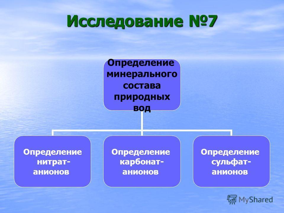 Исследование 7 Определение минерального состава природных вод Определение нитрат- анионов Определение карбонат- анионов Определение сульфат- анионов