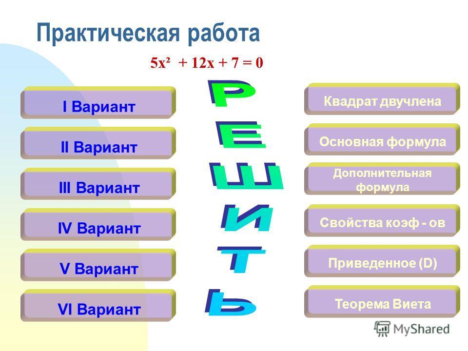 Практическая работа I Вариант II Вариант III Вариант IV Вариант V Вариант VI Вариант Основная формула Дополнительная формула Свойства коэф - ов Приведенное (D) Теорема Виета Квадрат двучлена 5х² + 12х + 7 = 0