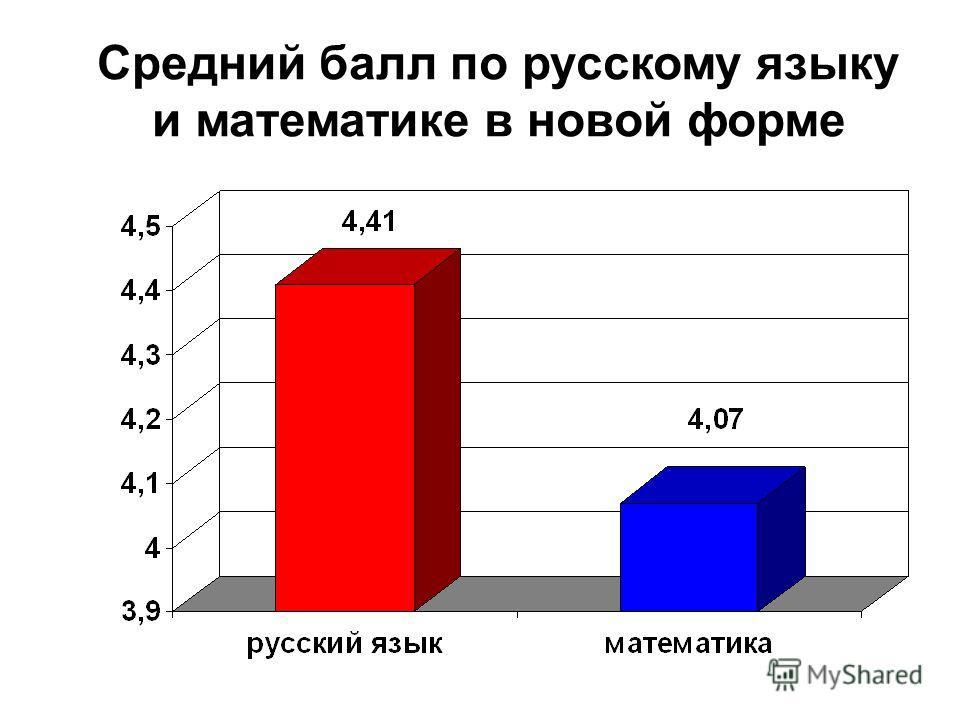 Средний балл по русскому языку и математике в новой форме