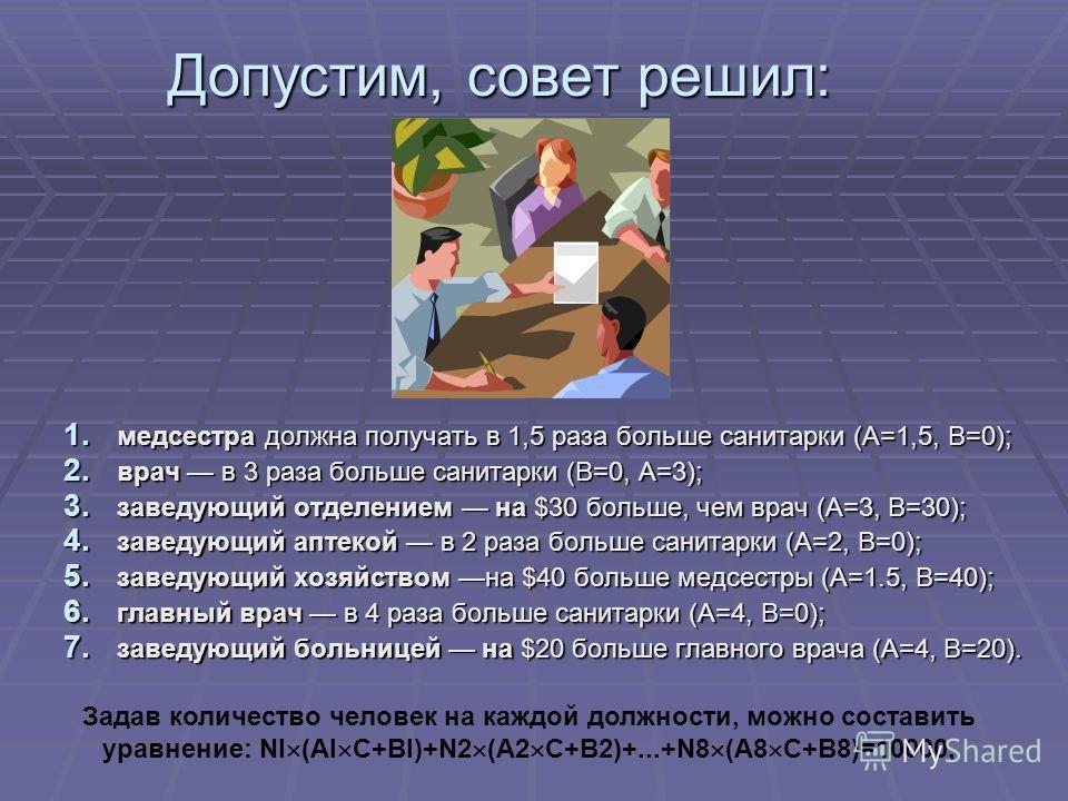 Допустим, совет решил: 1. медсестра должна получать в 1,5 раза больше санитарки (А=1,5, В=0); 2. врач в 3 раза больше санитарки (В=0, А=3); 3. заведующий отделением на $30 больше, чем врач (А=3, В=30); 4. заведующий аптекой в 2 раза больше санитарки