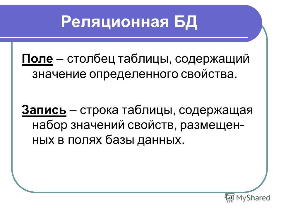 Поле – столбец таблицы, содержащий значение определенного свойства. Запись – строка таблицы, содержащая набор значений свойств, размещен- ных в полях базы данных. Реляционная БД
