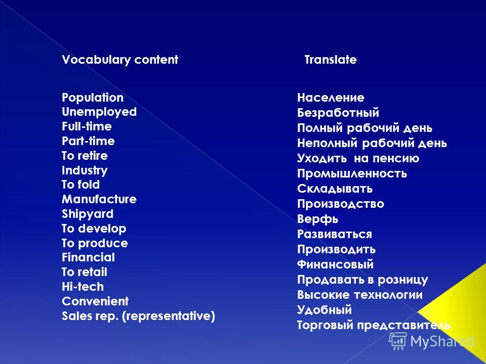 Vocabulary contentTranslate Population Unemployed Full-time Part-time To retire Industry To fold Manufacture Shipyard To develop To produce Financial To retail Hi-tech Convenient Sales rep. (representative) Население Безработный Полный рабочий день Н