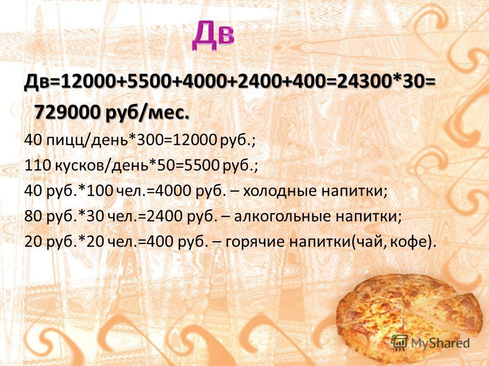 Дв=12000+5500+4000+2400+400=24300*30= 729000 руб/мес. 729000 руб/мес. 40 пицц/день*300=12000 руб.; 110 кусков/день*50=5500 руб.; 40 руб.*100 чел.=4000 руб. – холодные напитки; 80 руб.*30 чел.=2400 руб. – алкогольные напитки; 20 руб.*20 чел.=400 руб.