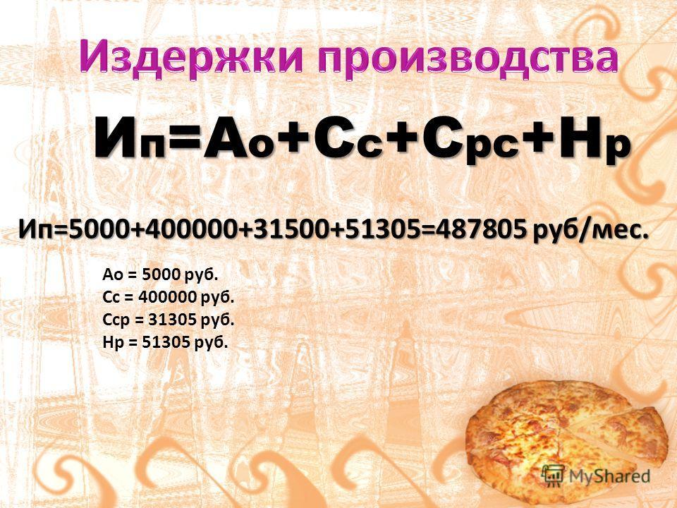 И п =А о +С с +С рс +Н р Ип=5000+400000+31500+51305=487805 руб/мес. Ао = 5000 руб. Сс = 400000 руб. Сср = 31305 руб. Нр = 51305 руб.