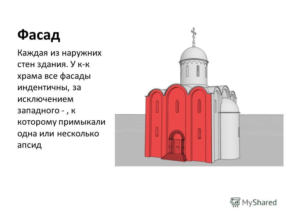 Фасад Каждая из наружних стен здания. У к-к храма все фасады индентичны, за исключением западного -, к которому примыкали одна или несколько апсид