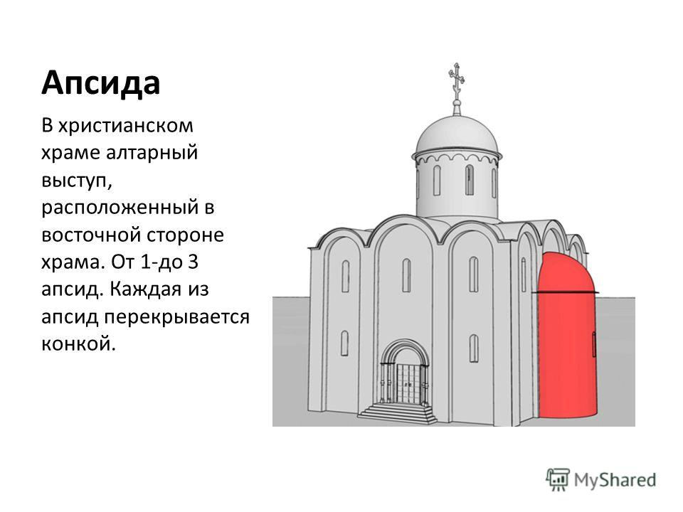Апсида В христианском храме алтарный выступ, расположенный в восточной стороне храма. От 1-до 3 апсид. Каждая из апсид перекрывается конкой.