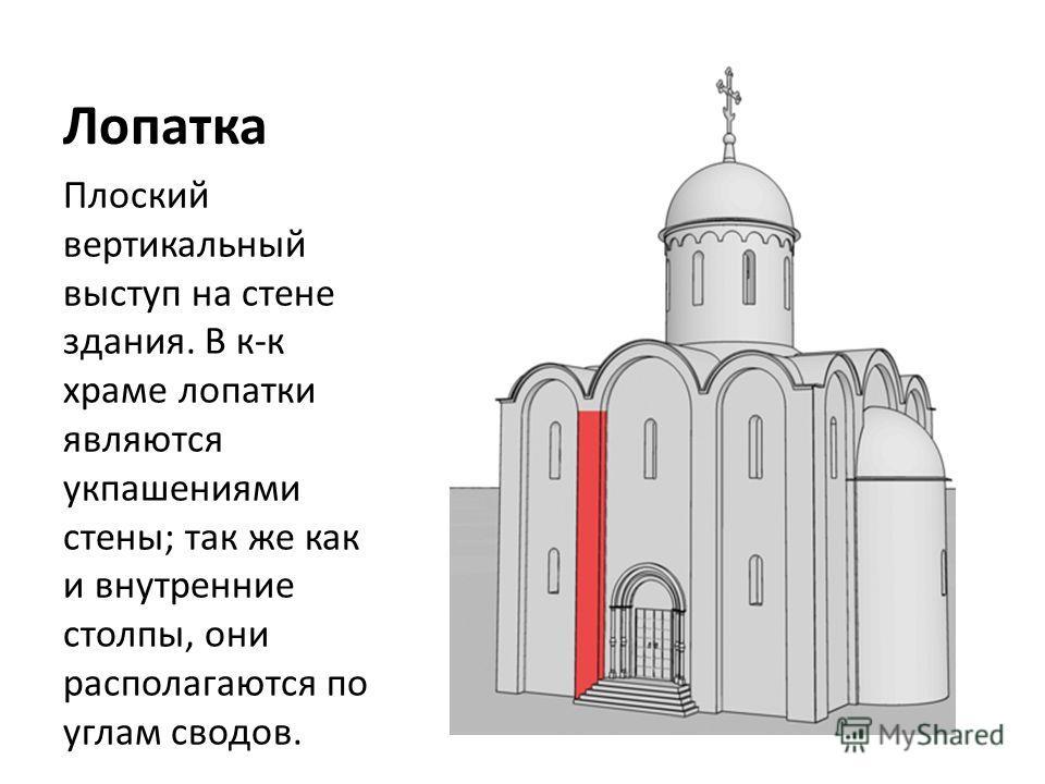 Лопатка Плоский вертикальный выступ на стене здания. В к-к храме лопатки являются укпашениями стены; так же как и внутренние столпы, они располагаются по углам сводов.