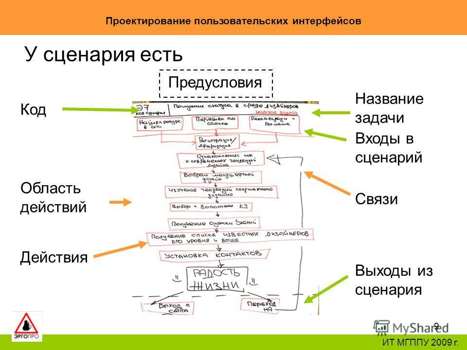 9 Проектирование пользовательских интерфейсов ИТ МГППУ 2009 г. У сценария есть Код Область действий Название задачи Входы в сценарий Выходы из сценария Действия Связи Предусловия
