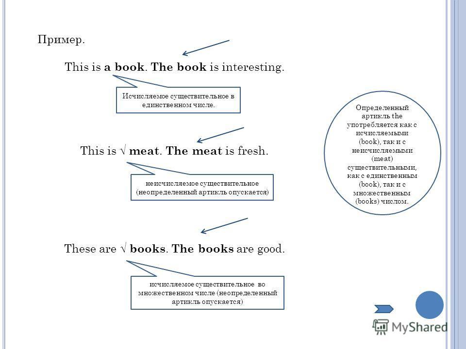 Пример. This is a book. The book is interesting. This is meat. The meat is fresh. These are books. The books are good. неисчисляемое существительное (неопределенный артикль опускается) Исчисляемое существительное в единственном числе. исчисляемое сущ